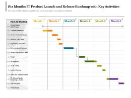Six Months IT Product Launch And Release Roadmap With Key Activities
