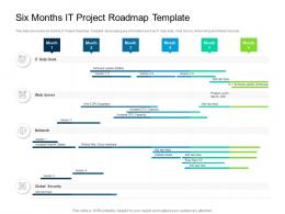 Six Months IT Project Roadmap Timeline Powerpoint Template