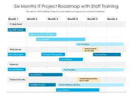 Six Months IT Project Roadmap With Staff Training