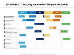 Six Months IT Security Awareness Program Roadmap