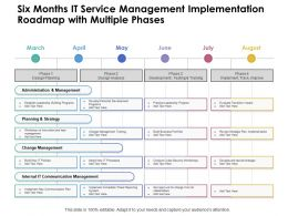 Six Months IT Service Management Implementation Roadmap With Multiple Phases