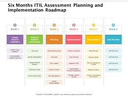 Six Months ITIL Assessment Planning And Implementation Roadmap