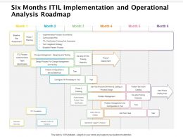 Six Months ITIL Implementation And Operational Analysis Roadmap