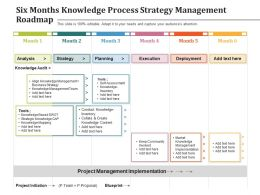 Six Months Knowledge Process Strategy Management Roadmap