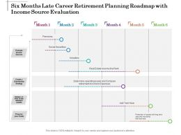 Six Months Late Career Retirement Planning Roadmap With Income Source Evaluation