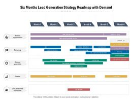 Six Months Lead Generation Strategy Roadmap With Demand