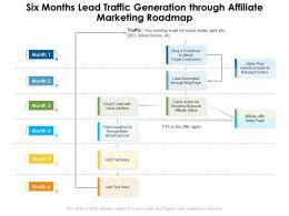 Six Months Lead Traffic Generation Through Affiliate Marketing Roadmap