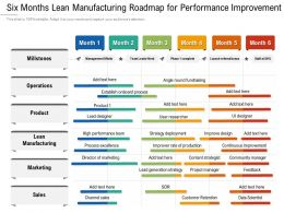 Six Months Lean Manufacturing Roadmap For Performance Improvement