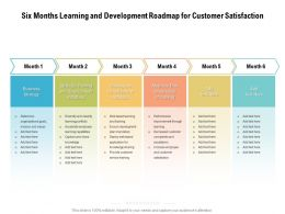 Six Months Learning And Development Roadmap For Customer Satisfaction