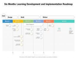 Six Months Learning Development And Implementation Roadmap