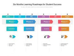 Six Months Learning Roadmaps For Student Success