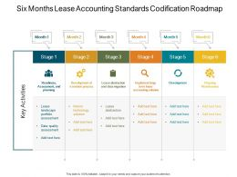 Six Months Lease Accounting Standards Codification Roadmap