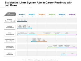 Six Months Linux System Admin Career Roadmap With Job Roles