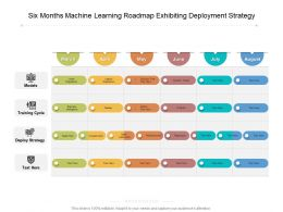 Six Months Machine Learning Roadmap Exhibiting Deployment Strategy