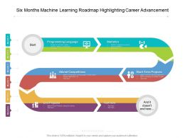 Six Months Machine Learning Roadmap Highlighting Career Advancement