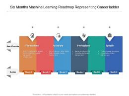 Six Months Machine Learning Roadmap Representing Career Ladder
