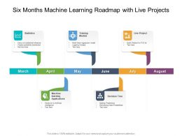 Six Months Machine Learning Roadmap With Live Projects