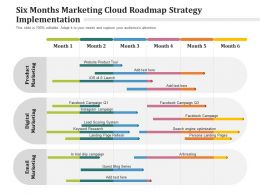 Six Months Marketing Cloud Roadmap Strategy Implementation