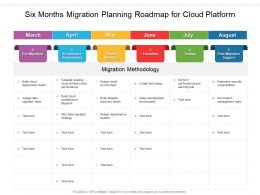 Six Months Migration Planning Roadmap For Cloud Platform
