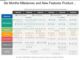 Six Months Milestones And New Features Product Timeline