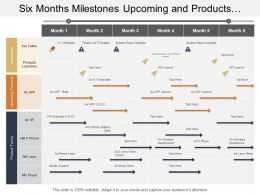 Six Months Milestones Upcoming And Products Family Portfolio Timeline