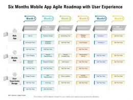 Six Months Mobile App Agile Roadmap With User Experience