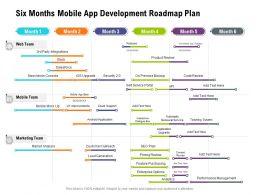 Six Months Mobile App Development Roadmap Plan