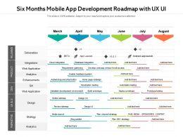 Six Months Mobile App Development Roadmap With UX UI