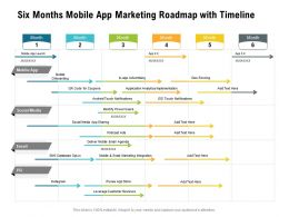 Six Months Mobile App Marketing Roadmap With Timeline