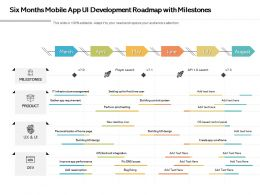Six Months Mobile App UI Development Roadmap With Milestones