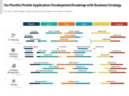 Six Months Mobile Application Development Roadmap With Business Strategy