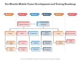 Six Months Mobile Game Development And Testing Roadmap