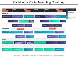 Six Months Mobile Marketing Roadmap