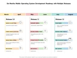 Six Months Mobile Operating System Development Roadmap With Multiple Releases