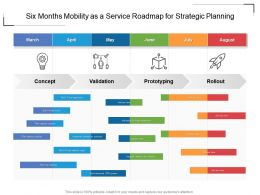 Six Months Mobility As A Service Roadmap For Strategic Planning