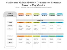 Six Months Multiple Product Comparative Roadmap Based On Key Metrics