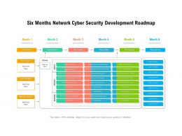 Six Months Network Cyber Security Development Roadmap