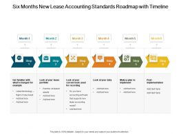Six Months New Lease Accounting Standards Roadmap With Timeline