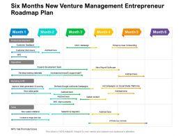 Six Months New Venture Management Entrepreneur Roadmap Plan