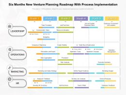Six Months New Venture Planning Roadmap With Process Implementation