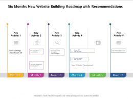 Six Months New Website Building Roadmap With Recommendations