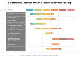Six Months Next Generation Network Capability Deployment Roadmap