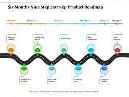 Six Months Nine Step Start Up Product Roadmap