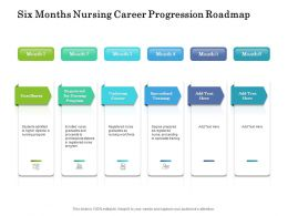 Six Months Nursing Career Progression Roadmap