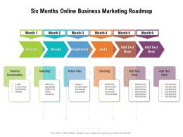 Six Months Online Business Marketing Roadmap