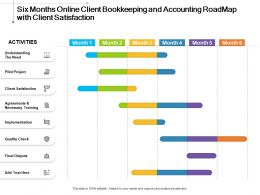 Six Months Online Client Bookkeeping And Accounting Roadmap With Client Satisfaction