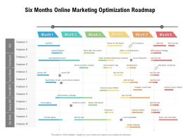 Six Months Online Marketing Optimization Roadmap