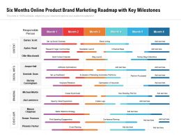 Six Months Online Product Brand Marketing Roadmap With Key Milestones