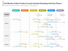 Six Months Online Product Launch Activities Roadmap With Key Phases