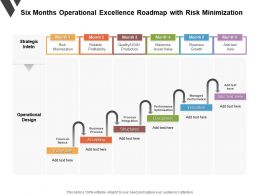 Six Months Operational Excellence Roadmap With Risk Minimization